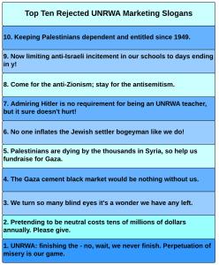 Top Ten Rejected UNRWA Marketing Slogans