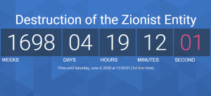 Mossad Keeps Resetting Iran's Countdown-To-Israel's-Destruction Clock